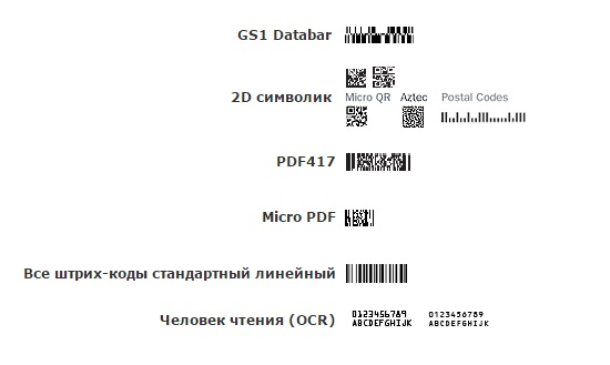 Microscan codes